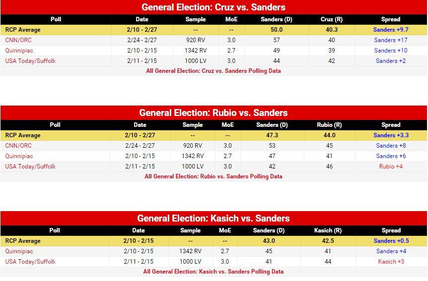 gen election polls.JPG 2.JPG 3